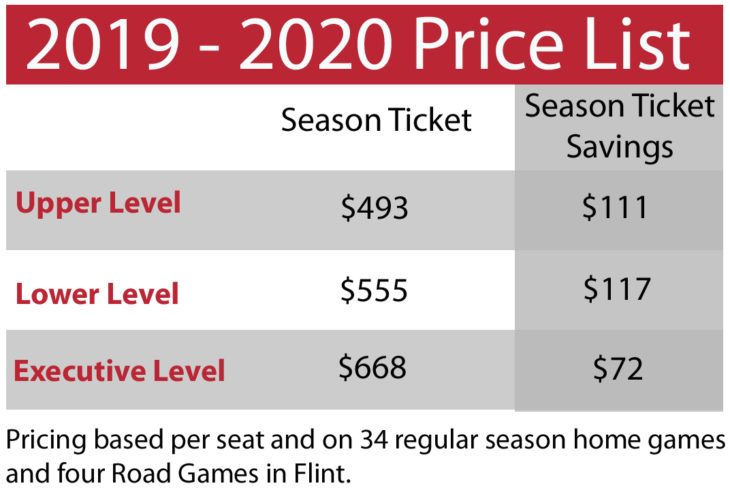 19-20 Season Ticket Prices