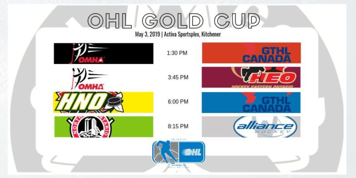 OHL Cup Day 2